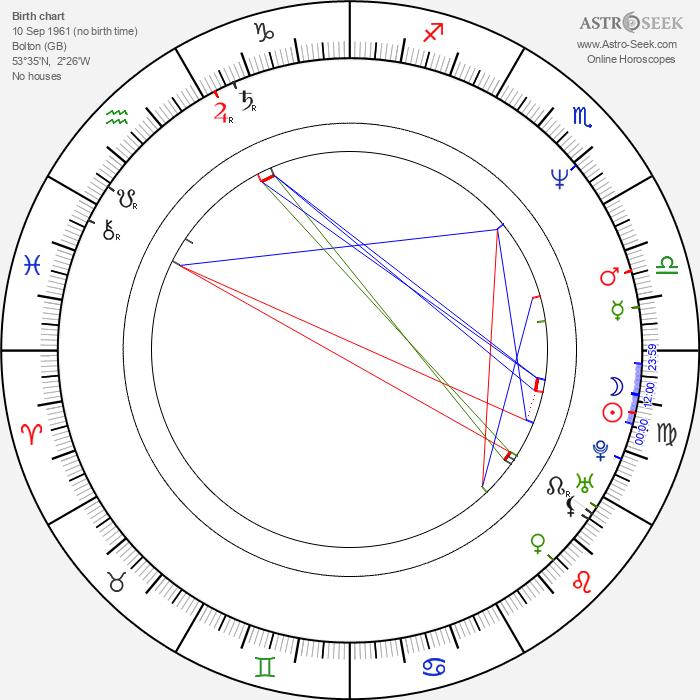 Ray Brady - Astrology Natal Birth Chart