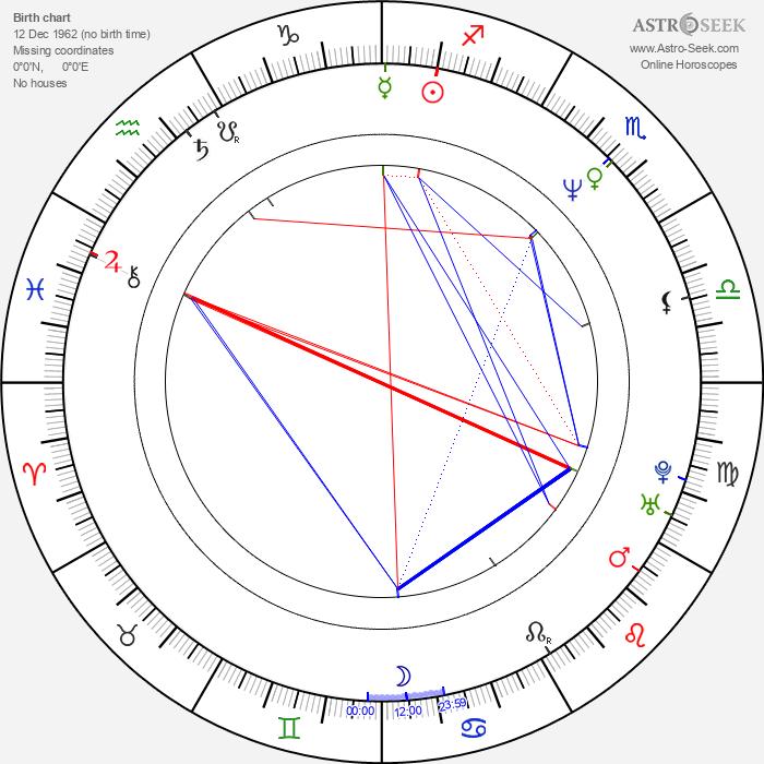 Ray Brown - Astrology Natal Birth Chart
