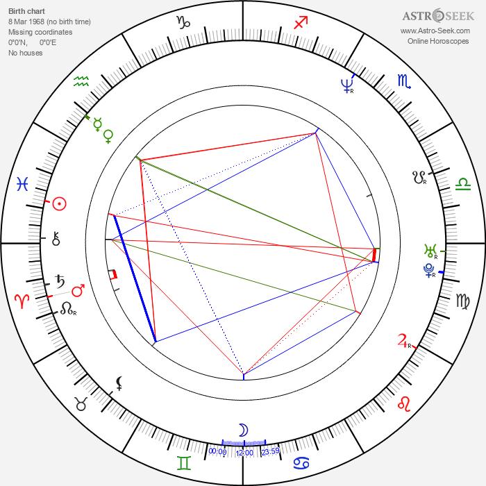 Ray Calleja - Astrology Natal Birth Chart
