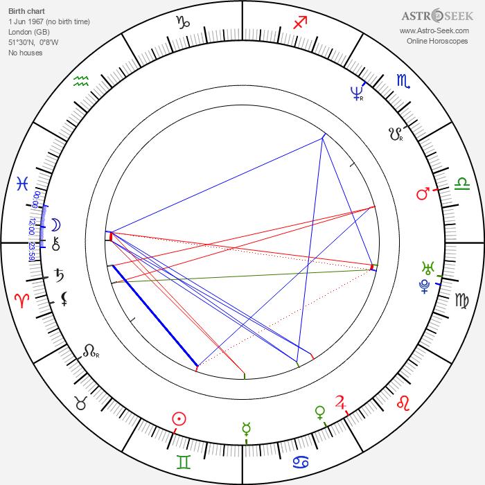 Ray Fearon - Astrology Natal Birth Chart