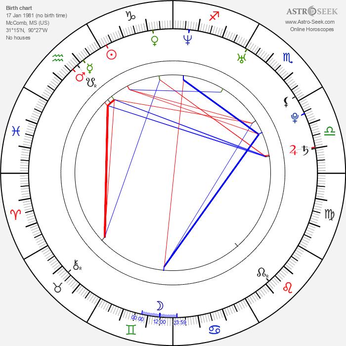 Ray J - Astrology Natal Birth Chart