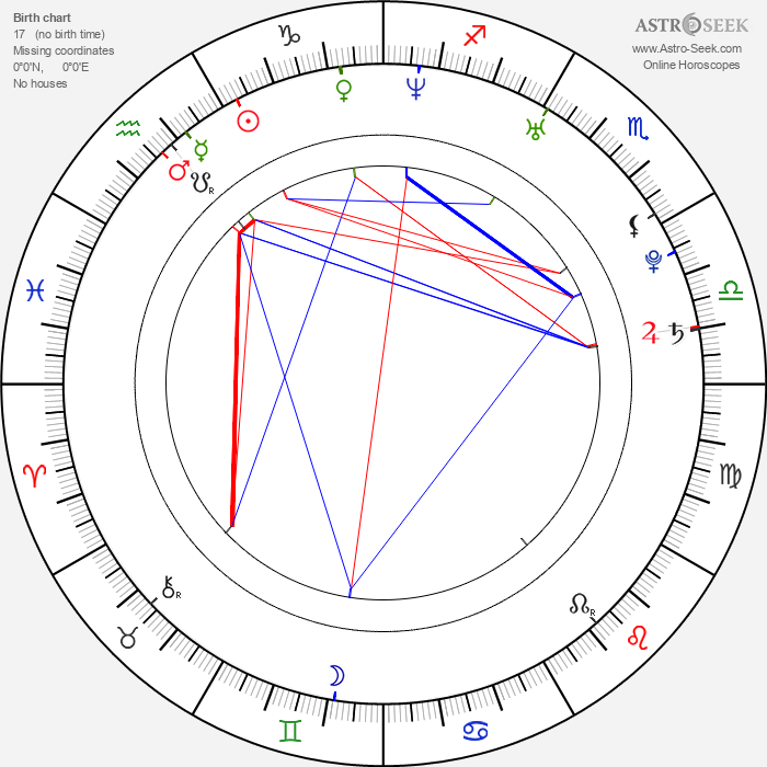 Ray J - Astrology Natal Birth Chart
