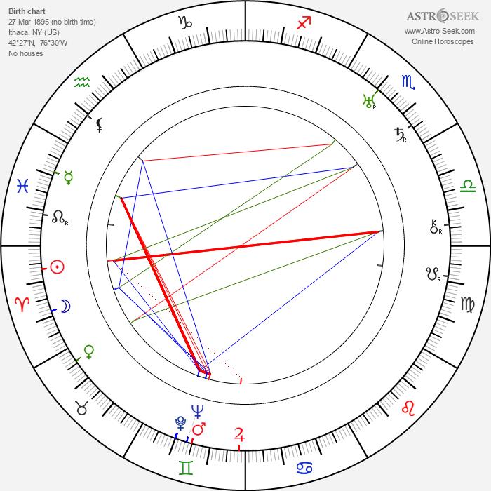 Ray June - Astrology Natal Birth Chart
