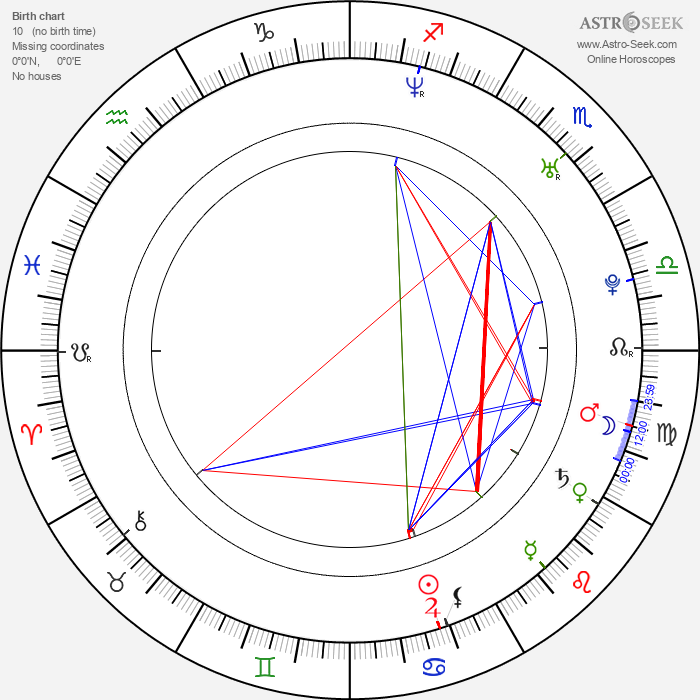 Ray Kay - Astrology Natal Birth Chart