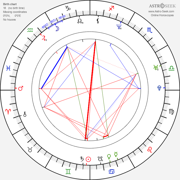 Ray LaMontagne - Astrology Natal Birth Chart
