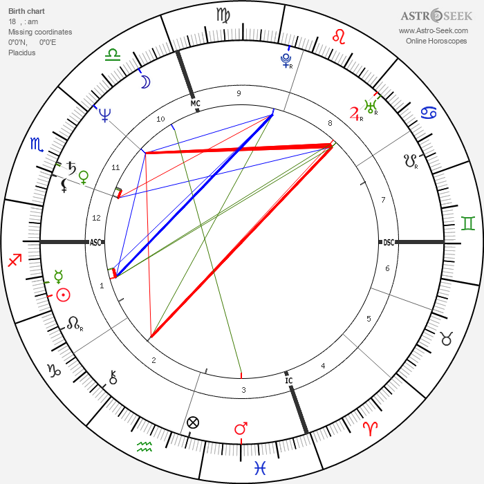 Ray Liotta - Astrology Natal Birth Chart