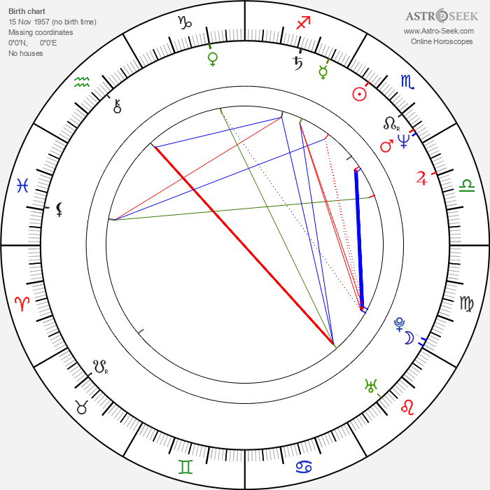 Ray McKinnon - Astrology Natal Birth Chart