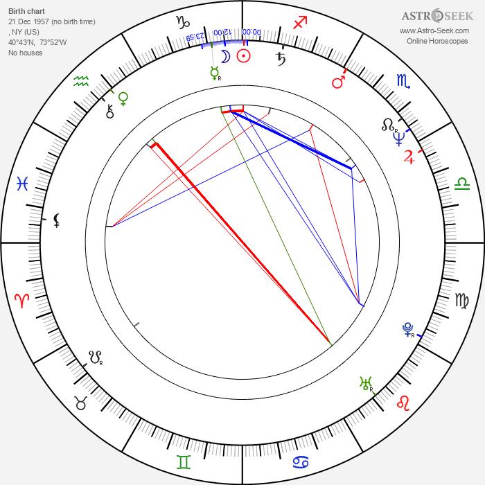 Ray Romano - Astrology Natal Birth Chart