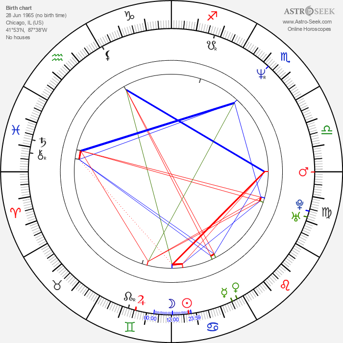 Ray Starmann - Astrology Natal Birth Chart