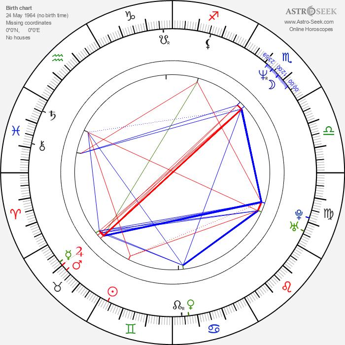 Ray Stevenson - Astrology Natal Birth Chart