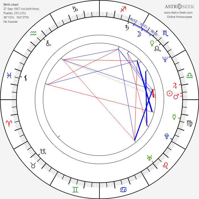 Ray Wineteer - Astrology Natal Birth Chart
