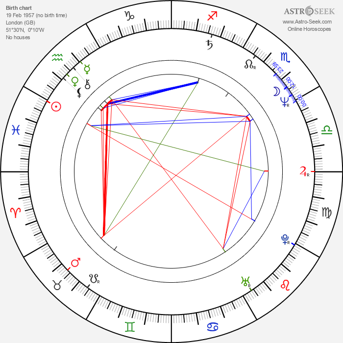 Ray Winstone - Astrology Natal Birth Chart