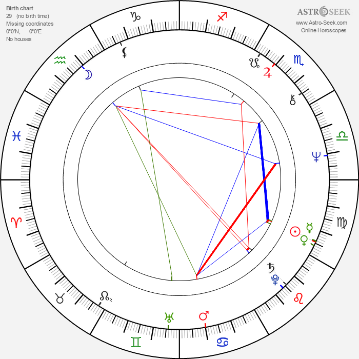 Ray Wise - Astrology Natal Birth Chart