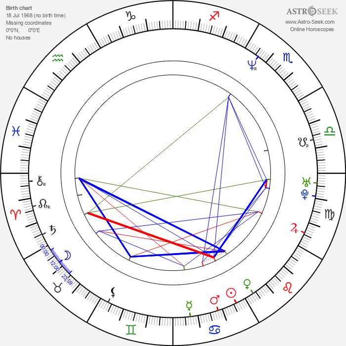 Rayder Woods - Astrology Natal Birth Chart
