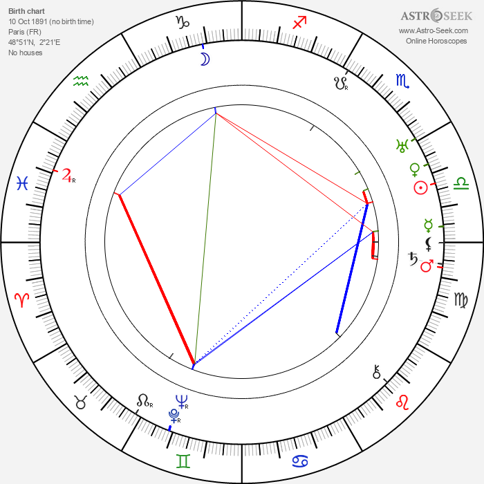 Raymond Bernard - Astrology Natal Birth Chart