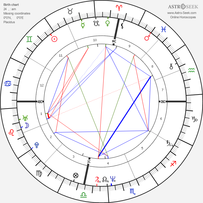 Raymond Buckey - Astrology Natal Birth Chart