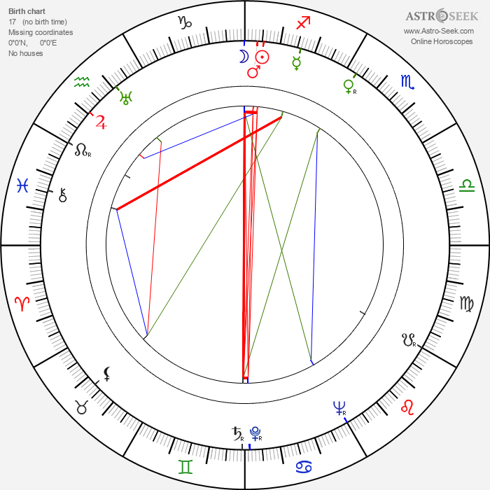 Raymond Fernandez - Astrology Natal Birth Chart