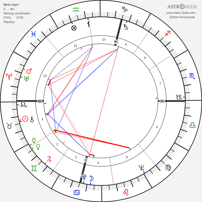 Raymond Grassi - Astrology Natal Birth Chart