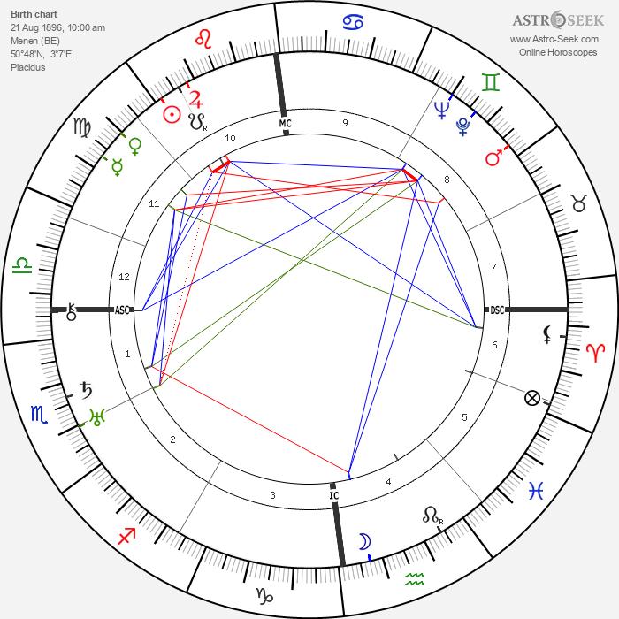 Raymond Herreman - Astrology Natal Birth Chart