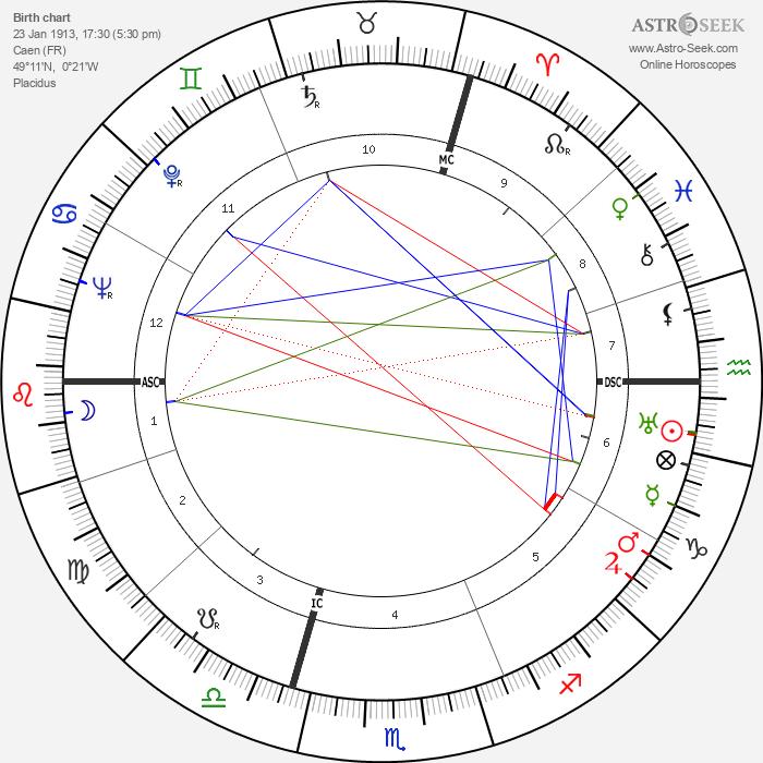 Raymond Villey - Astrology Natal Birth Chart