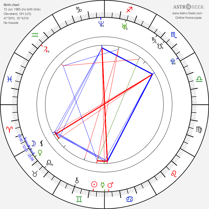Raz-B - Astrology Natal Birth Chart