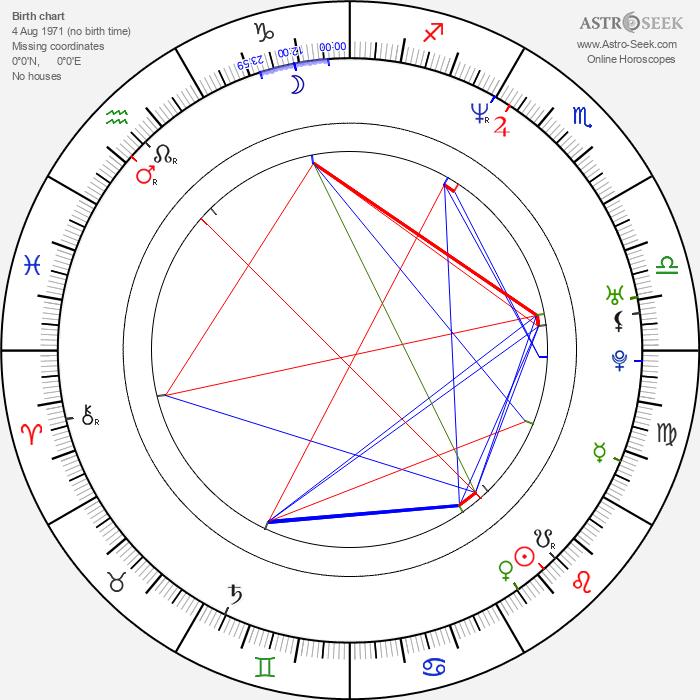 Razi Mohebi - Astrology Natal Birth Chart