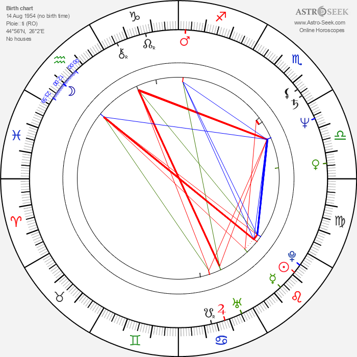 Razvan Vasilescu - Astrology Natal Birth Chart