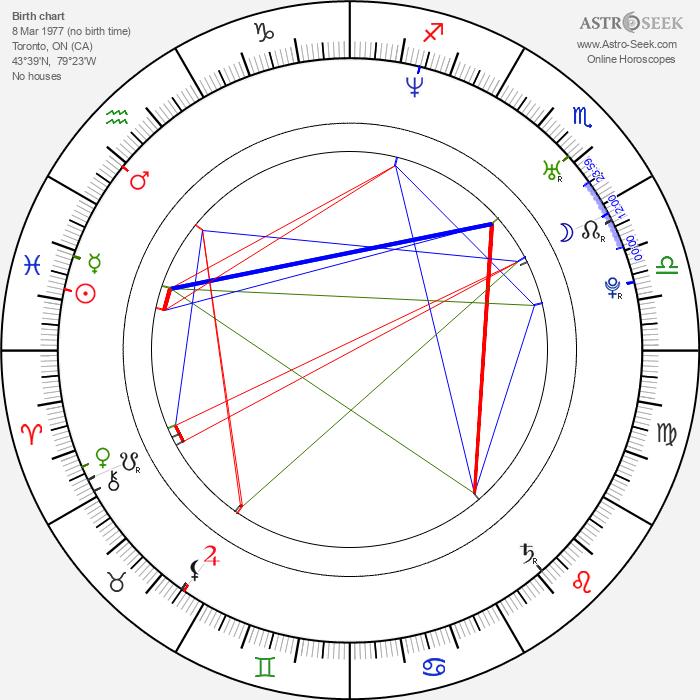 Reagan Pasternak - Astrology Natal Birth Chart