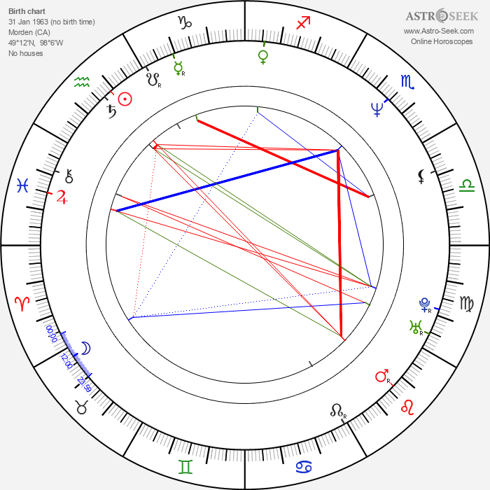 Réal Andrews - Astrology Natal Birth Chart