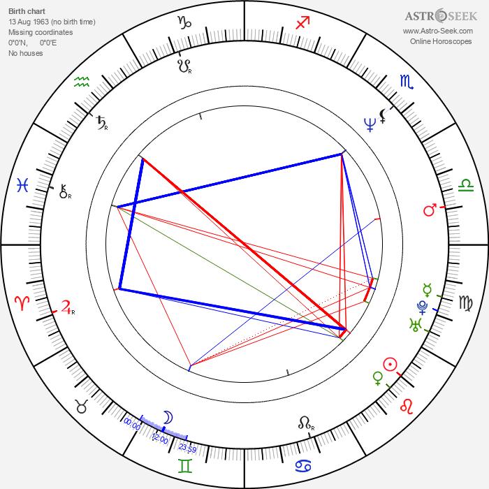 Reb Beach - Astrology Natal Birth Chart