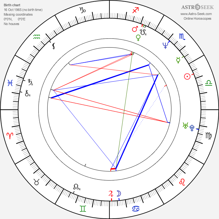 Reb Braddock - Astrology Natal Birth Chart