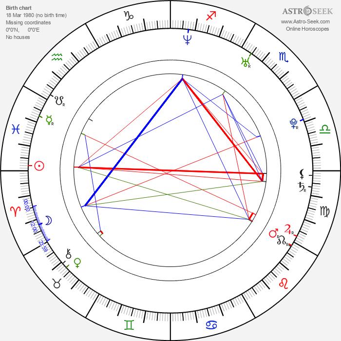 Rebecca Anne Lavelle - Astrology Natal Birth Chart