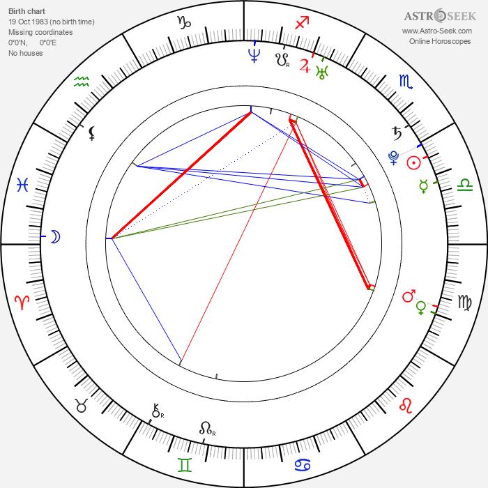 Rebecca Ferguson - Astrology Natal Birth Chart