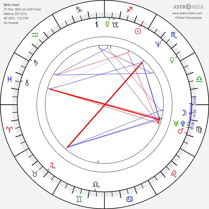 Rebecca Ferratti - Astrology Natal Birth Chart