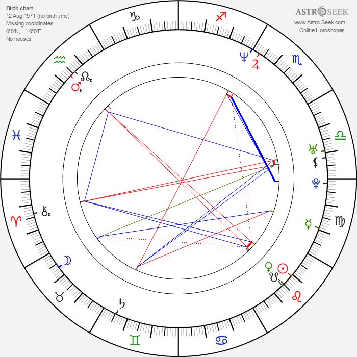 Rebecca Gayheart - Astrology Natal Birth Chart