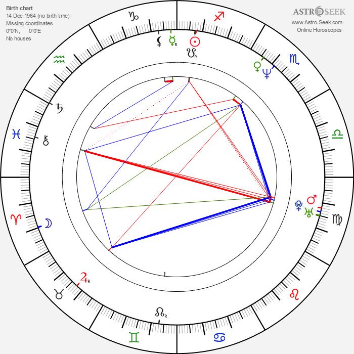 Rebecca Gibney - Astrology Natal Birth Chart