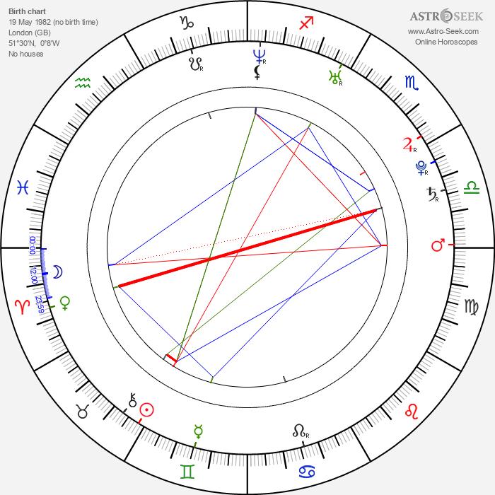 Rebecca Hall - Astrology Natal Birth Chart
