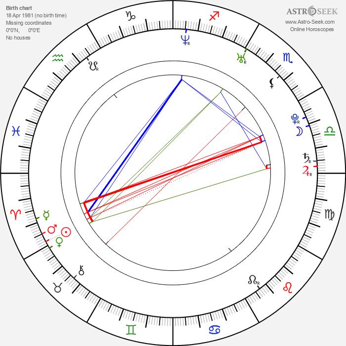 Rebecca Mosselmann - Astrology Natal Birth Chart