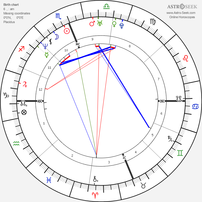 Rebecca Romijn - Astrology Natal Birth Chart