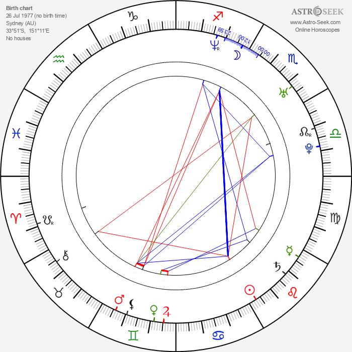 Rebecca St. James - Astrology Natal Birth Chart
