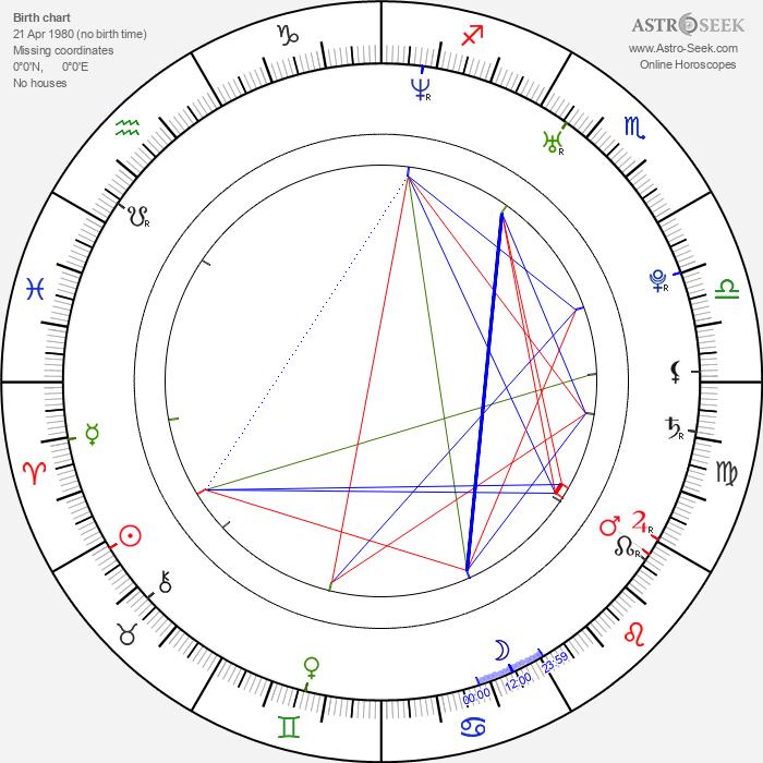 Rebecca Zlotowski - Astrology Natal Birth Chart