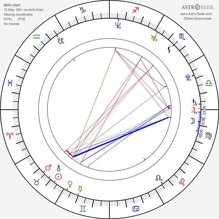 Rebecka Liljeberg - Astrology Natal Birth Chart