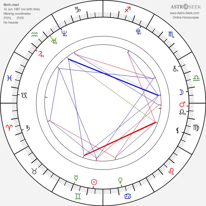 Rebeka Lizlerová - Astrology Natal Birth Chart