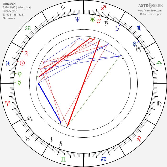 Rebel Wilson - Astrology Natal Birth Chart