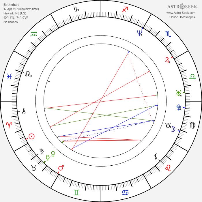 Redman - Astrology Natal Birth Chart