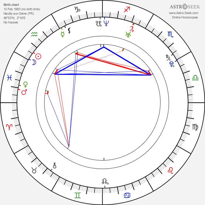 Reem Kherici - Astrology Natal Birth Chart