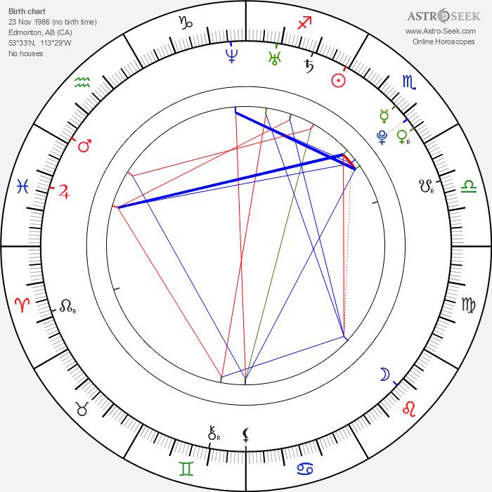 Reese Eveneshen - Astrology Natal Birth Chart