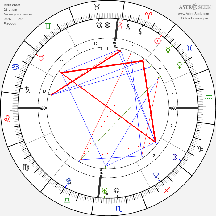 Reese Witherspoon - Astrology Natal Birth Chart