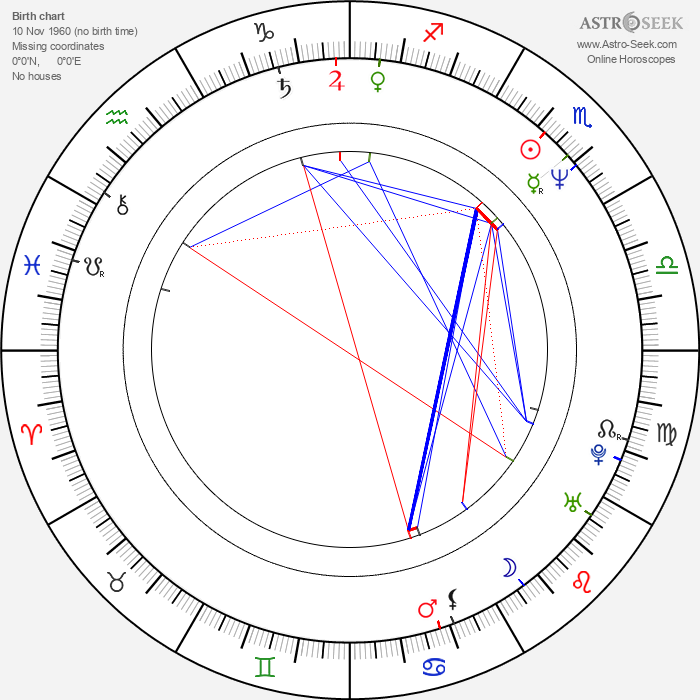Reet Kromel - Astrology Natal Birth Chart