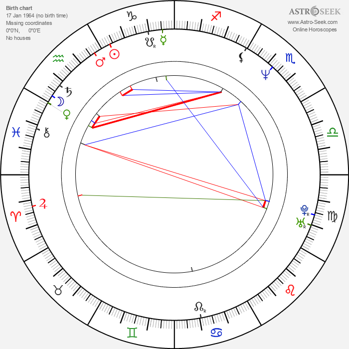 Refet Abazi - Astrology Natal Birth Chart